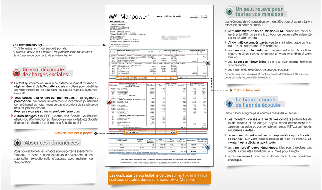 bulletin de salaire manpower